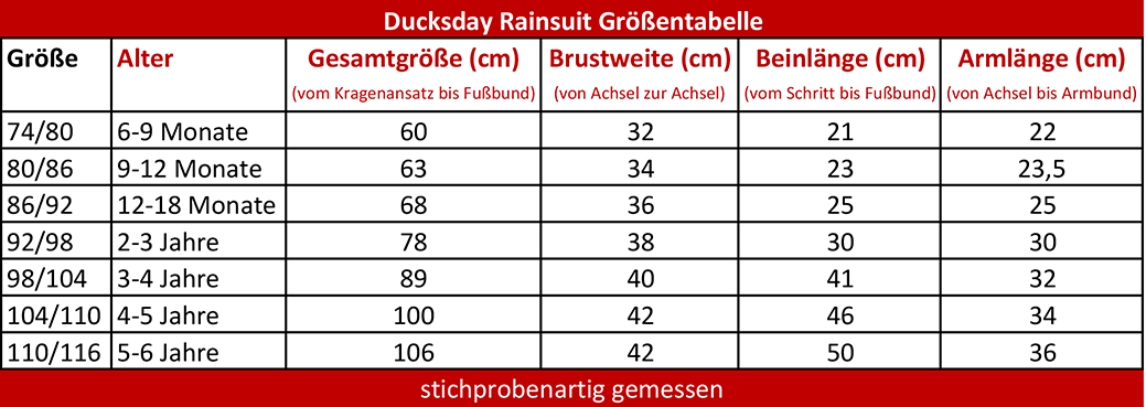 Ducksday_Groessentabelle_Rainsuit